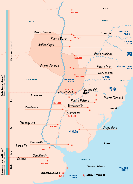 Infographic_The Paraná-Paraguay Hidrovía